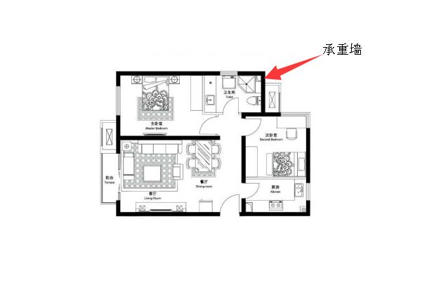 室内装修承重墙和非承重墙的区别是什么